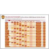 TalismanOutdoorImperialRounds(120pxw)